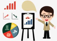 中国市场调研行业发展现状及趋势分析,互联网市场调研为重要发展方向「图」