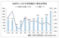 2020年中国卷烟出口数量、出口金额及出口均价统计