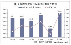 2015-2020年中国自行车出口数量、出口金额及出口均价统计