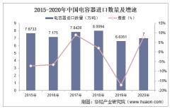 2015-2020年中国电容器进口数量、进口金额及进口均价统计