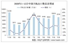 2020年中国手机出口数量、出口金额及出口均价统计