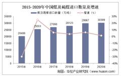 2015-2020年中国煤及褐煤进口数量、进口金额及进口均价统计