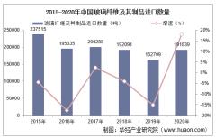 2015-2020年中国玻璃纤维及其制品进口数量、进口金额及进口均价统计