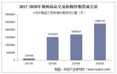 2017-2020年郑州商品交易所棉纱期货成交量、成交金额和成交均价统计