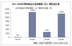 2017-2020年郑州商品交易所粳稻(谷)期货成交量、成交金额和成交均价统计