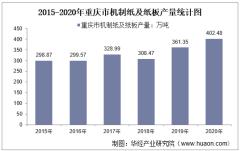 2015-2020年重庆市机制纸及纸板产量及月均产量对比分析