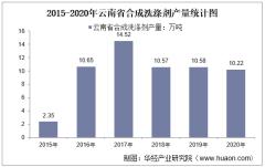 2015-2020年云南省合成洗涤剂产量及月均产量对比分析