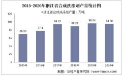 2015-2020年浙江省合成洗涤剂产量及月均产量对比分析