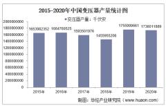 2015-2020年中国变压器产量及月均产量对比分析