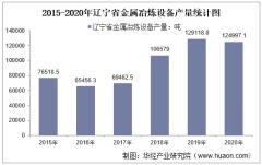 2015-2020年辽宁省金属冶炼设备产量及月均产量对比分析