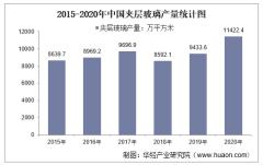 2015-2020年中国夹层玻璃产量及月均产量对比分析