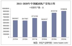 2015-2020年中国减速机产量及月均产量对比分析
