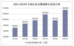 2019年全国长途光缆线路长度及各地区排行统计分析