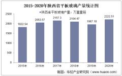 2015-2020年陕西省平板玻璃产量及月均产量对比分析