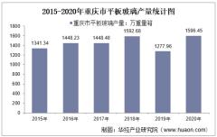 2015-2020年重庆市平板玻璃产量及月均产量对比分析