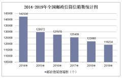 2019年全国邮政信筒信箱数及各地区排行统计分析