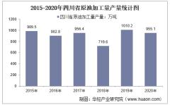 2015-2020年四川省原油加工量产量及月均产量对比分析