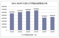 2019年全国大中型拖拉机数及各地区排行统计分析