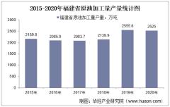 2015-2020年福建省原油加工量产量及月均产量对比分析