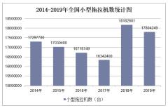2019年全国小型拖拉机数及各地区排行统计分析