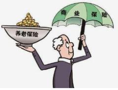 2020年我国社会养老保险结余情况介绍以及未来发展趋势分析,2028年或将成为养老金收支重要拐点「图」