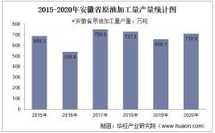2015-2020年安徽省原油加工量产量及月均产量对比分析