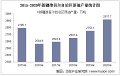 2015-2020年新疆维吾尔自治区原油产量及月均产量对比分析