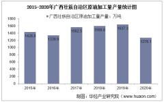 2015-2020年广西壮族自治区原油加工量产量及月均产量对比分析
