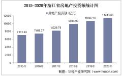 2015-2020年浙江省房地产投资、施工及销售情况统计分析
