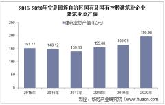 2015-2020年宁夏回族自治区国有及国有控股建筑业企业建筑业总产值、企业概况及房屋建筑施工、竣工面积分析