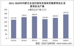 2015-2020年内蒙古自治区国有及国有控股建筑业企业建筑业总产值、企业概况及房屋建筑施工、竣工面积分析