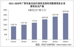 2015-2020年广西壮族自治区国有及国有控股建筑业企业建筑业总产值、企业概况及房屋建筑施工、竣工面积分析