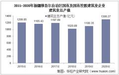 2015-2020年新疆维吾尔自治区国有及国有控股建筑业企业建筑业总产值、企业概况及房屋建筑施工、竣工面积分析