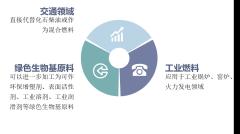 2020年中国生物柴油产量、进出口量及趋势分析,生物柴油市场发展空间广阔「图」