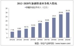 2012-2020年新疆快递业务收入及业务量情况统计