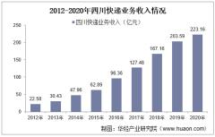 2012-2020年四川快递业务收入及业务量情况统计