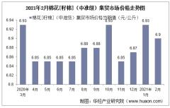 2021年2月棉花[籽棉](中准级)集贸市场价格走势及增速分析