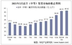 2021年2月活羊(中等)集贸市场价格走势及增速分析