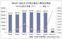 2021年1月变压器出口数量、出口金额及出口均价统计