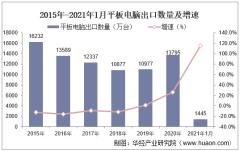 2021年1月平板电脑出口数量、出口金额及出口均价统计