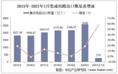 2021年1月集成电路出口数量、出口金额及出口均价统计