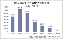 2021年1月华晨MPV产销量、产销差额及各车型产销结构统计