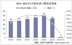 2021年1月中国冻鱼进口数量、进口金额及进口均价统计