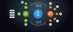 2020年APM行业发展现状及趋势分析,APM向传统行业渗透「图」