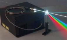 我国光纤激光器市场发展现状分析,激光加工高功率浪潮引领国内产能升级「图」