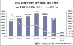 2021年2月中国啤酒进口数量、进口金额及进口均价统计