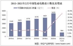 2021年2月中国集成电路进口数量、进口金额及进口均价统计