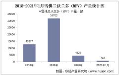2021年1月雪佛兰沃兰多(MPV)产销量及产销差额统计