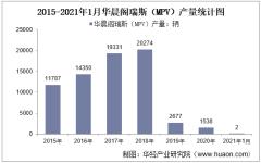 2021年1月华晨阁瑞斯(MPV)产销量及产销差额统计