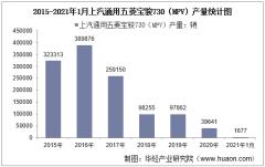 2021年1月上汽通用五菱宝骏730(MPV)产销量及产销差额统计